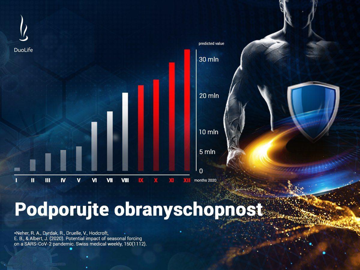 DuoLife Medical Formula ProImmuno® 60 kapslí