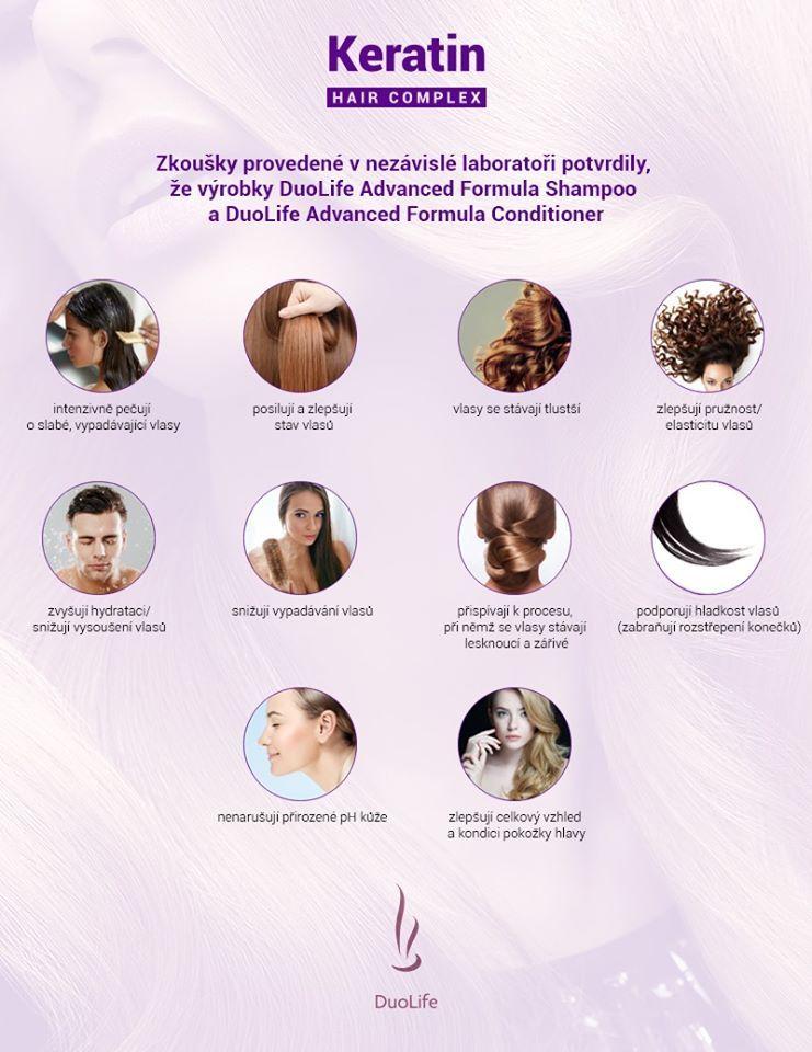 DuoLife Keratin Hair Complex | Regenerační kondicionér | 200ml